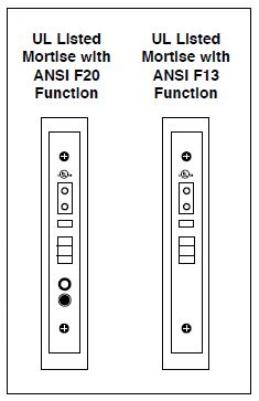 Mortise F20 and F13 Functions